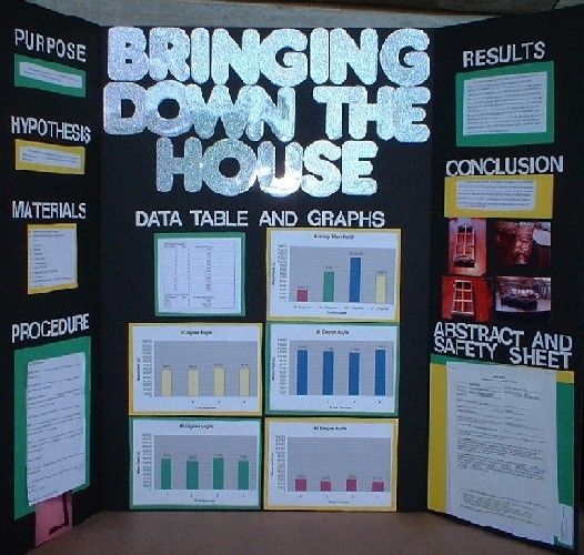 science poster projects