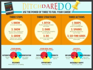 ditch-dare-do-personal-branding