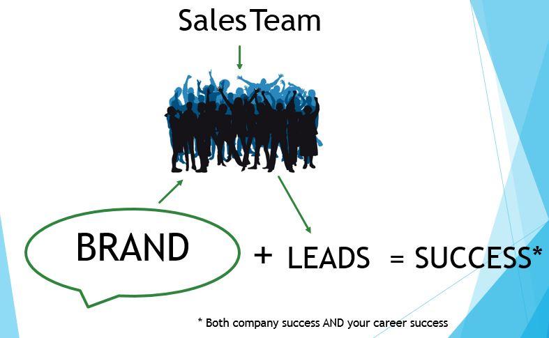 brand-leads-success-image